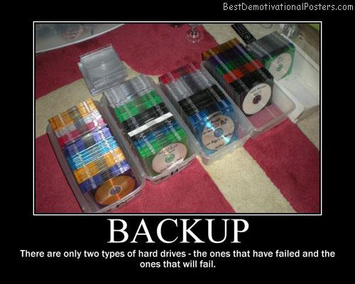 Hard Disk Backup