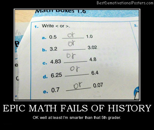 Epic Math Fails Of History