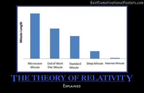 relativity-explained-humor-graph-best-demotivational-posters