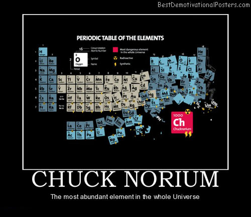 Chuck-Norium Element