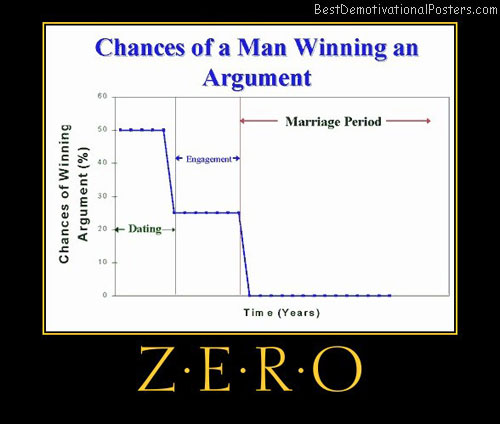 zero-male-female-argument-odds-humor-best-demotivational-posters