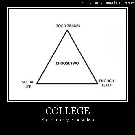 College Best Demotivational Posters