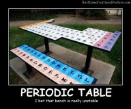 Periodic Table Best Demotivational Posters